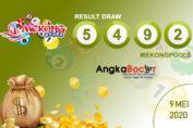Result MK 4D 9 Mei 2020, Hari Sabtu Angkabocor